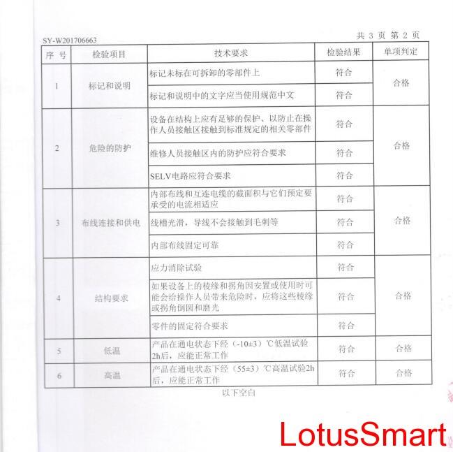 L3-U智能卡读写器质量检测报告.jpg