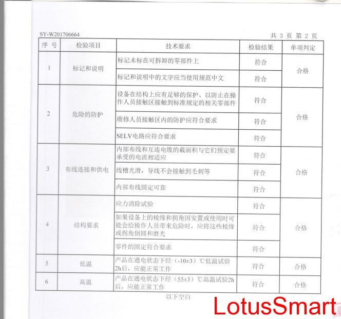 L2-B多功能智能卡读写器检测报告