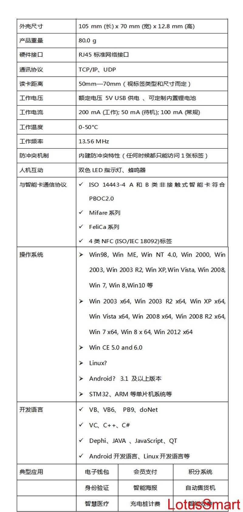 TCP/IP IC卡读写器产品参数