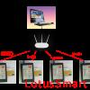 网页调用智能IC卡读写器的解决方案
