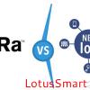 物联网通信技术NB-IoT和LoRa的异同点